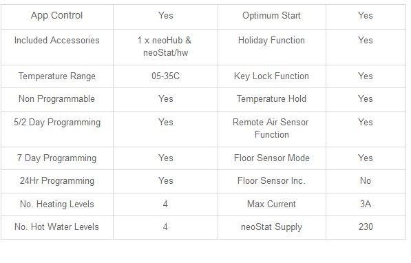 Heatmiser Neokit 2 Gen 2 Heating Amp Hot Water Homekit Underfloor Store