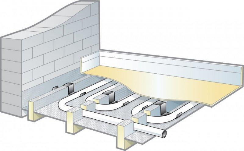 wet underfloor heating underfloor heating packs. Black Bedroom Furniture Sets. Home Design Ideas