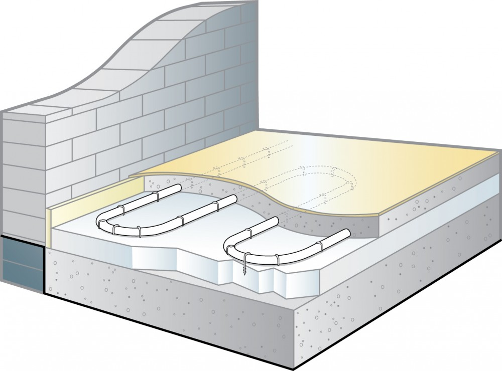 Image 1 of Uponor Screed Underfloor Heating Kits -WIRELESS CONTROLS