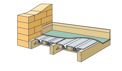Image 1 of Uponor Timber Underfloor Heating Packs - WIRED CONTROLS
