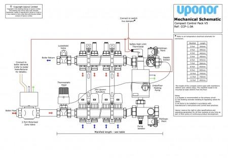 4 Wire Wirsbo Valve Wiring Diagrams - Get Wiring Diagram  Wire Wirsbo Valve Wiring Diagrams on